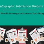 Infographic Submission site